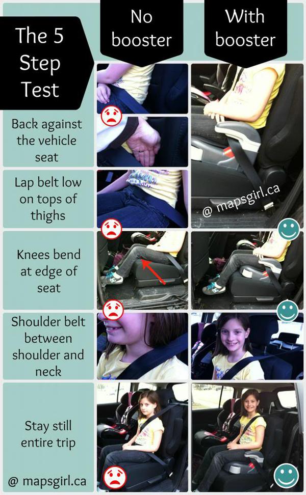 16-car-seat-5-step-test