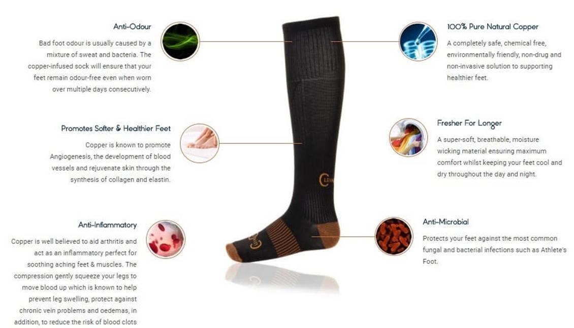 compression socks explanation